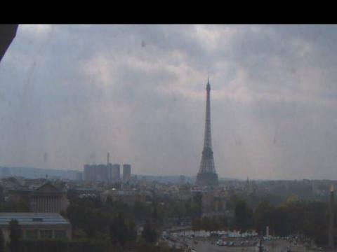 Paris Webcam, Paris city view
